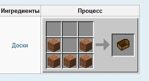 Як Зробити в Майнкрафті Речі - картинка 3