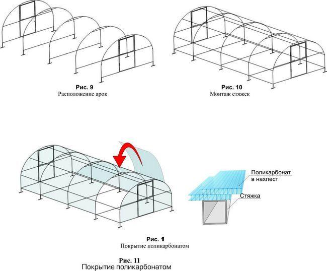 Схема арочної конструкції